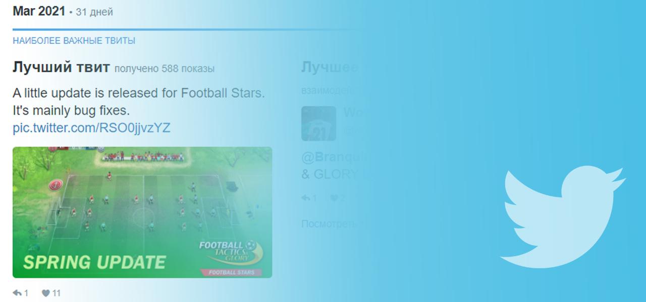 Twitter в маркетинге, обнаруживаемость игры, страница в Steam — Весна 2021